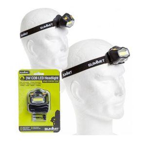 Summit LED Headlight – 3W