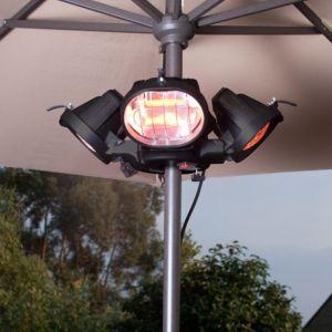La Hacienda Heatmaster Popular Electric Heater